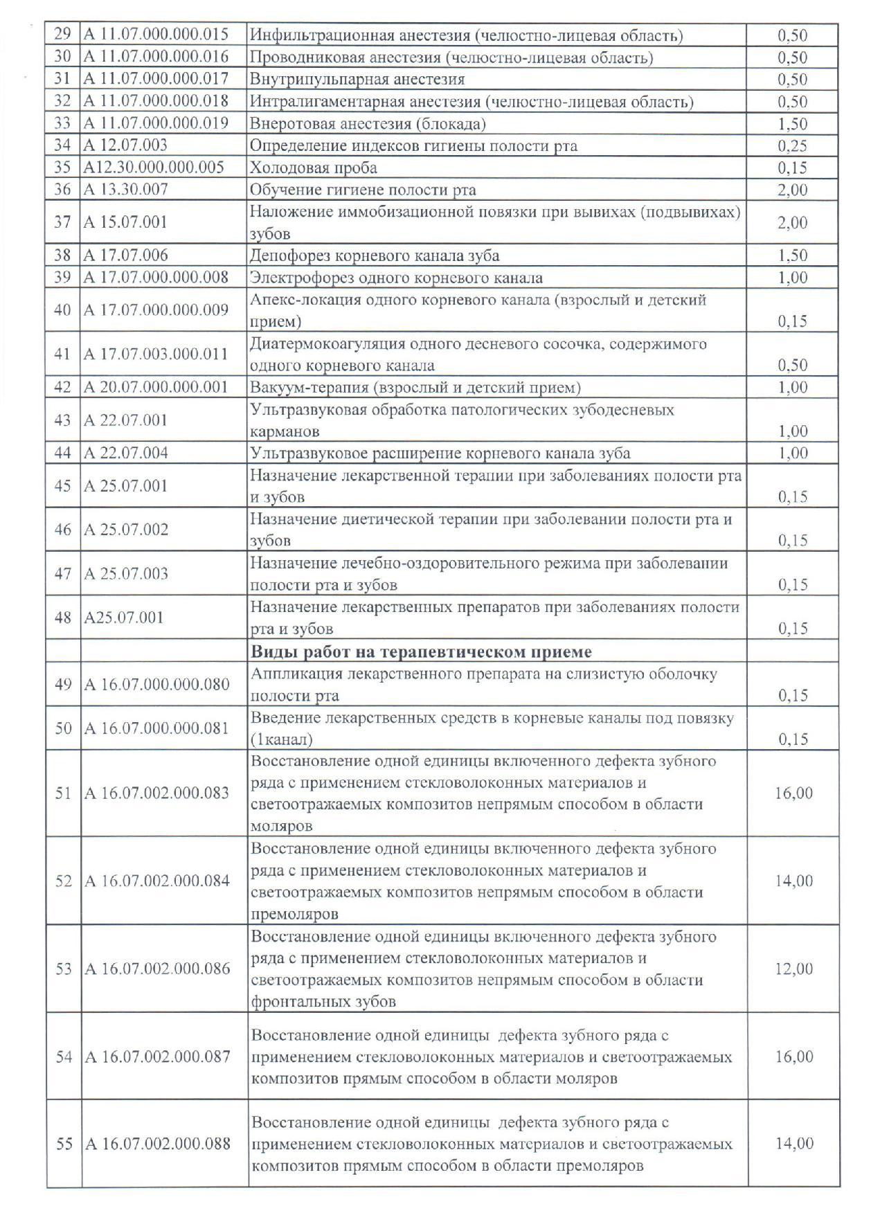 Приказ 28 от 12.02.2016 об утверждении перечня платных медицинских услуг (3)