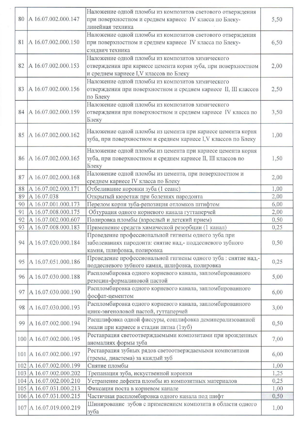 Приказ 28 от 12.02.2016 об утверждении перечня платных медицинских услуг (5)